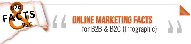 Online Marketing Facts for B2B & B2C (Infographic)