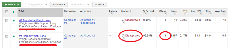 Adwords Disapproved have clicks