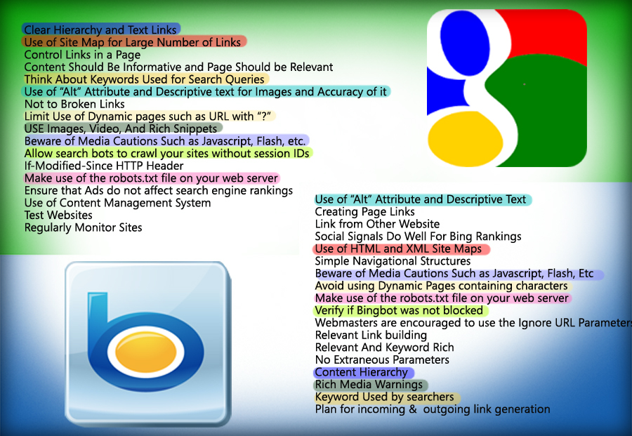 google vs bing webmaster guidelines