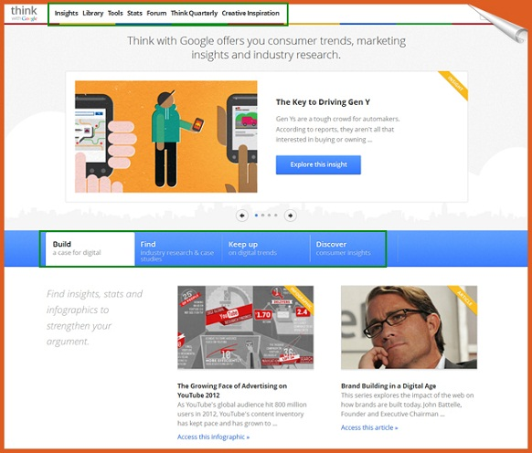 Think with Google features