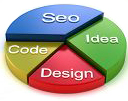 seo services strategies