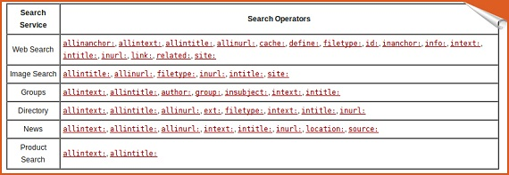 other search operators