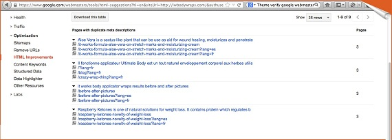 pages with duplicate meta description
