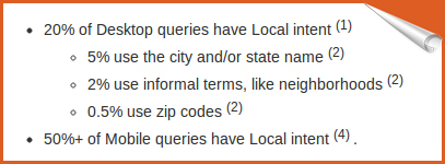 local seo stat
