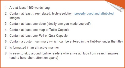 suggested by hubpages